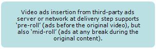 ads-insertion-diag-txt