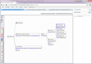 """Modelul sub forma arborescenta. Se observa elementele de tip """"CodeSync"""" (care suporta generare bi-directionala) cu markerii colorati de sincronizare (stanga/sus)."""
